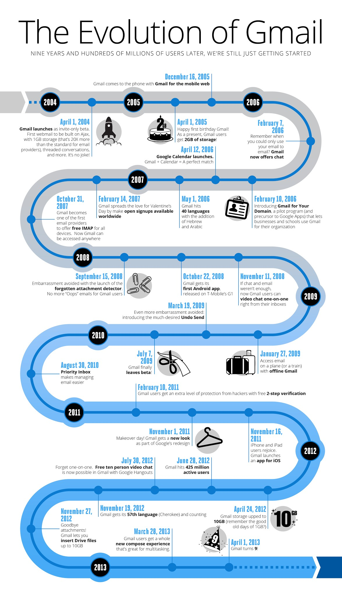 Gmail_Infographic
